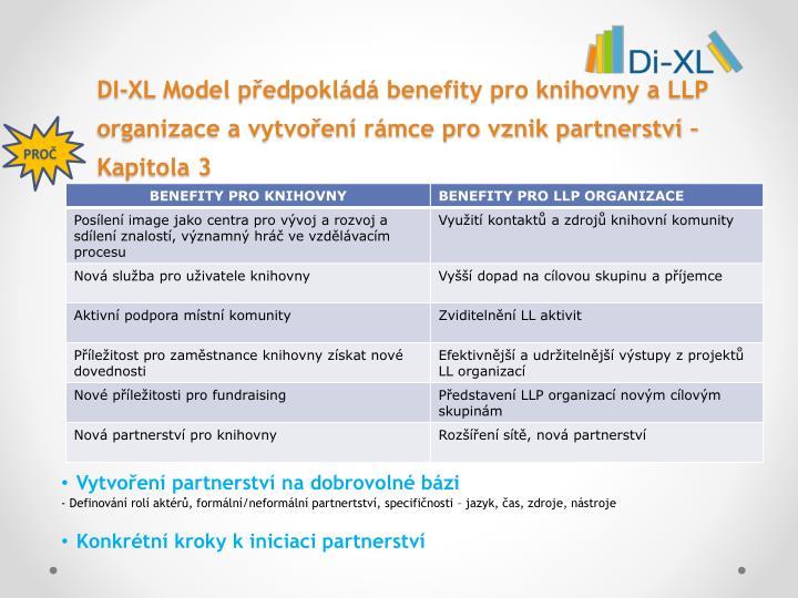 DI-XL Model předpokládá benefity pro knihovny a LLP organizace a vytvoření rámce pro vznik partnerství – Kapitola 3