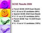 gcse results 2009