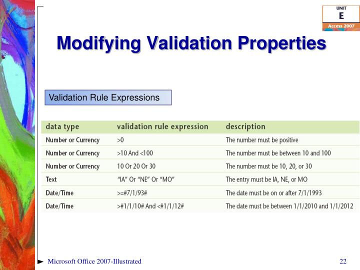 Validation Rule Expressions