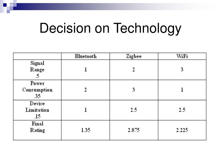 Decision on Technology