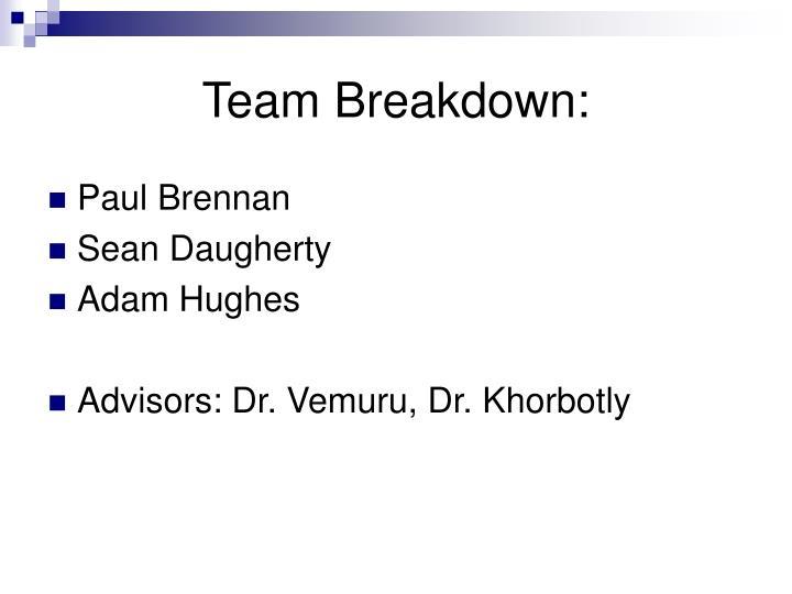 Team Breakdown: