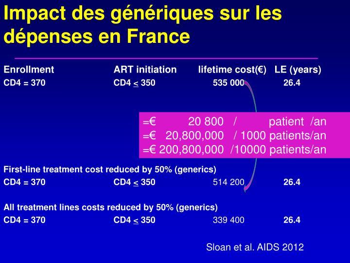 Impact des génériques sur les dépenses en France