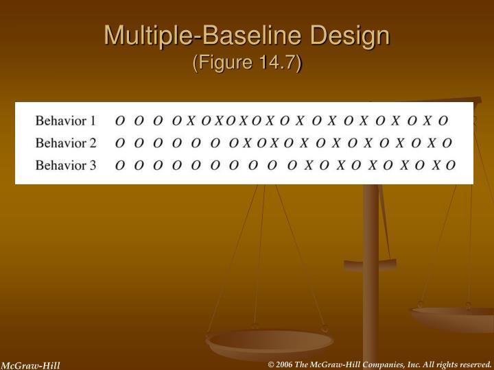 MULTIPLE BASELINE DESIGN - Psychology Dictionary