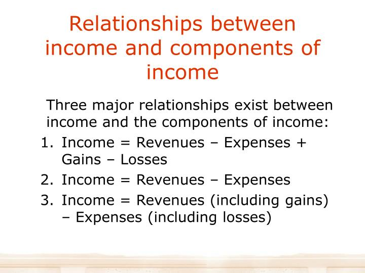 Relationships between income and components of income