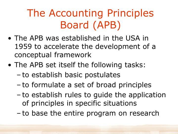 The Accounting Principles Board (APB)