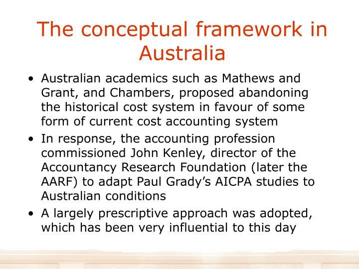 The conceptual framework in Australia