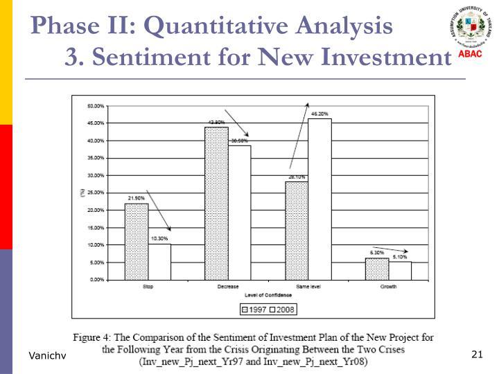 Phase II: Quantitative Analysis