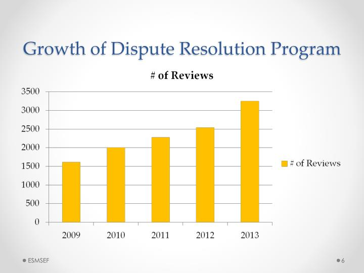 Growth of Dispute Resolution Program