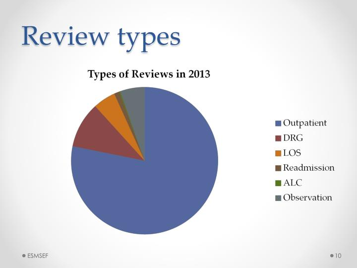 Review types