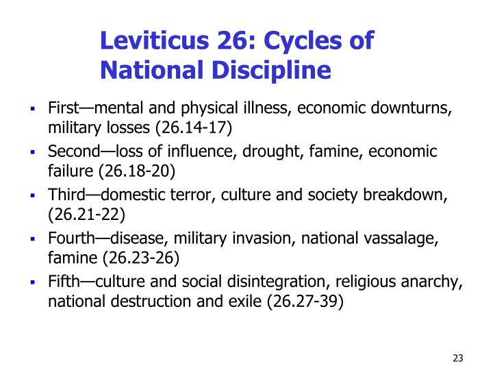 Leviticus 26: Cycles of National Discipline