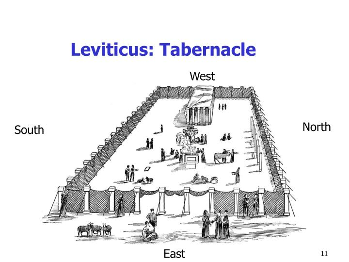 Leviticus: Tabernacle