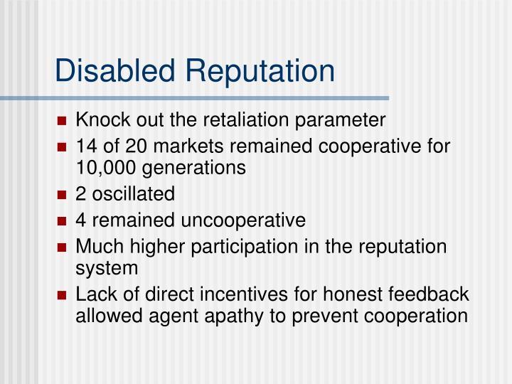 Disabled Reputation