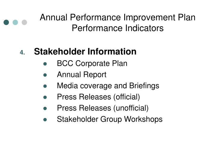 Annual Performance Improvement Plan