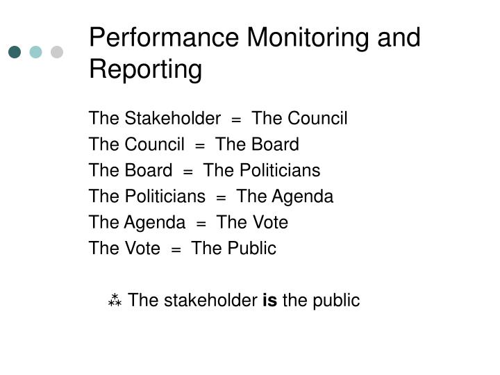 Performance Monitoring and Reporting