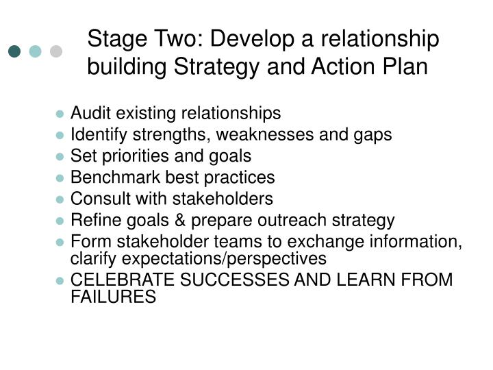 Stage Two: Develop a relationship building Strategy and Action Plan