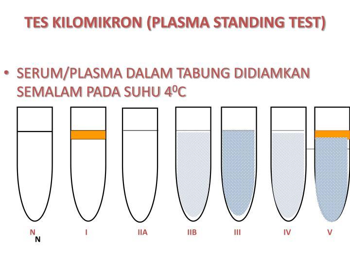 TES KILOMIKRON (PLASMA STANDING TEST)
