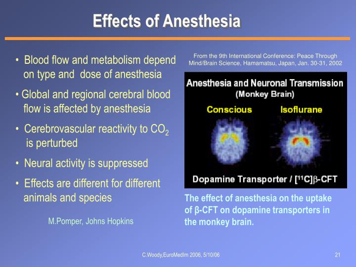 Effects of Anesthesia