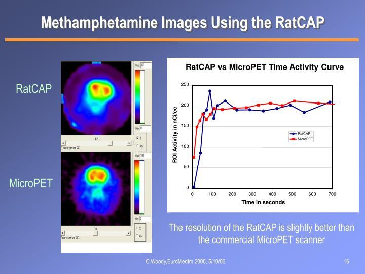 Methamphetamine Images Using the RatCAP