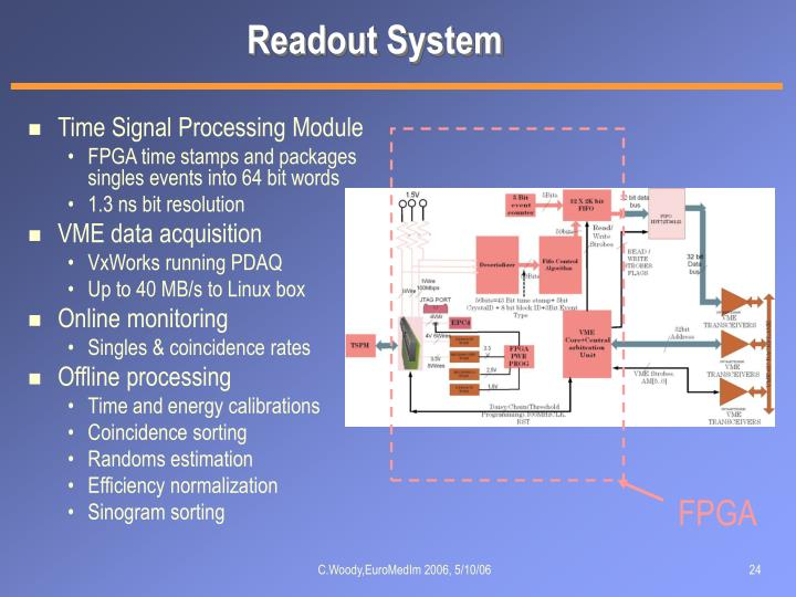 Time Signal Processing Module