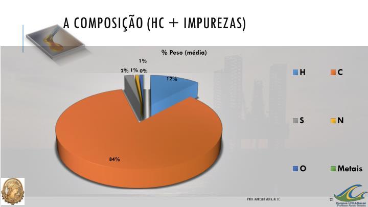 A Composição (HC + Impurezas)