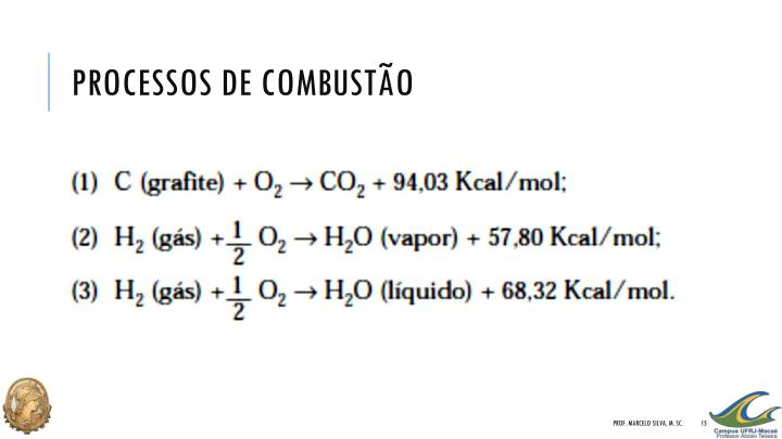 Processos de combustão