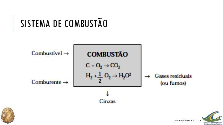 Sistema de combustão