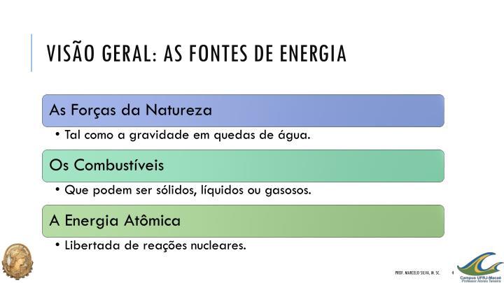 Visão Geral: as fontes de energia