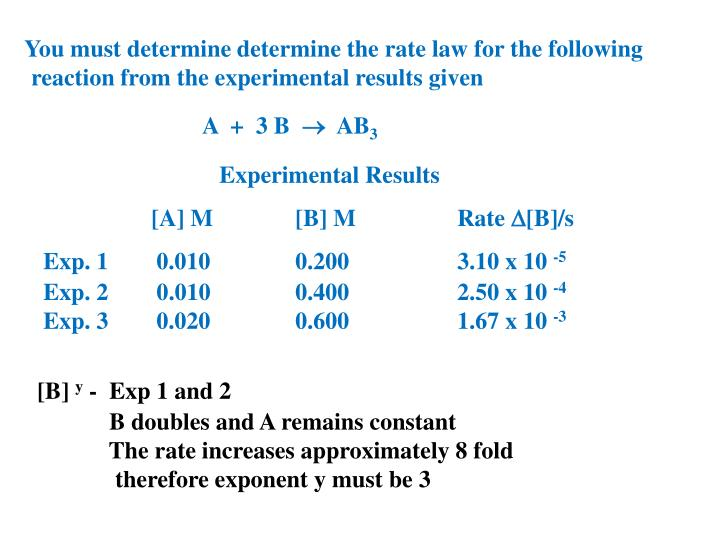 You must determine determine the rate law for the following