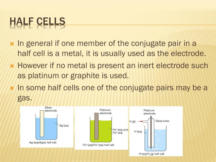 In general if one member of the conjugate pair in a half cell is a metal, it is usually used as the electrode.