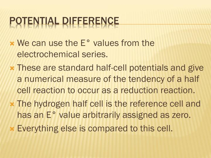 We can use the E° values from the electrochemical series.