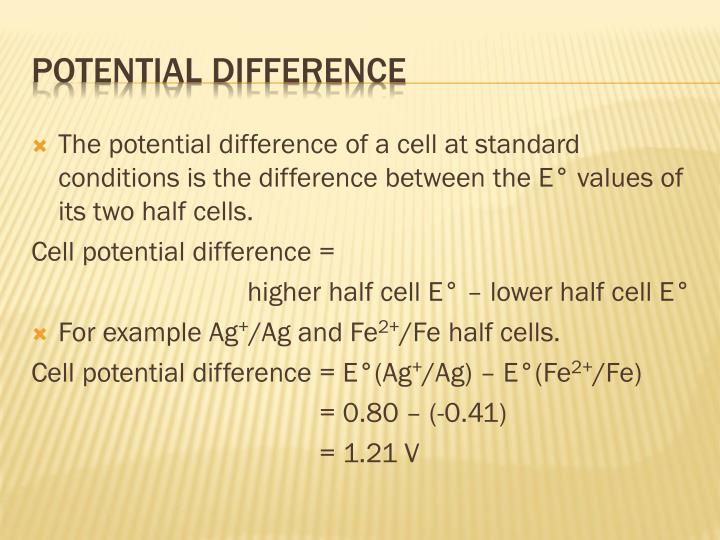 The potential difference of a cell at standard conditions is the difference between the E° values of its two half cells.