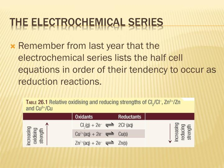 Remember from last year that the electrochemical series lists the half cell equations in order of their tendency to occur as reduction reactions.