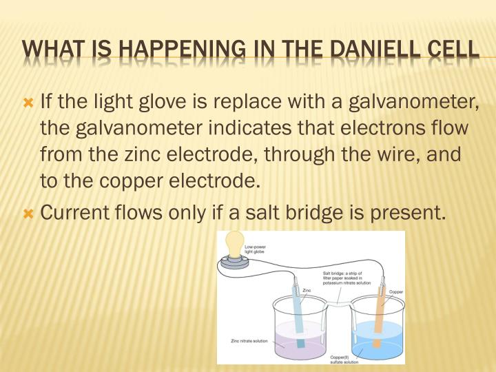 If the light glove is replace with a galvanometer, the galvanometer indicates that electrons flow from the zinc electrode, through the wire, and to the copper electrode.