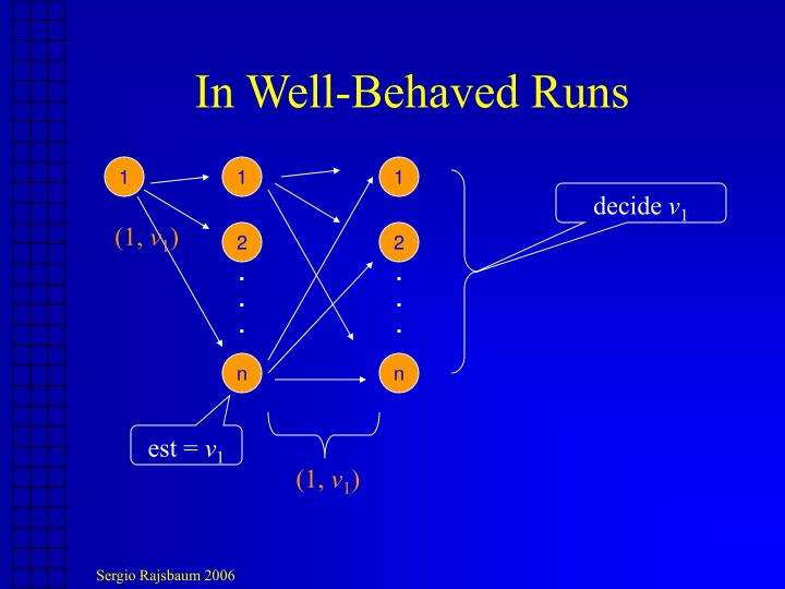 In Well-Behaved Runs