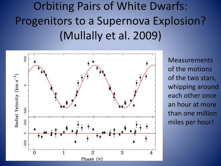 Orbiting Pairs of White Dwarfs: Progenitors to a Supernova Explosion?  (