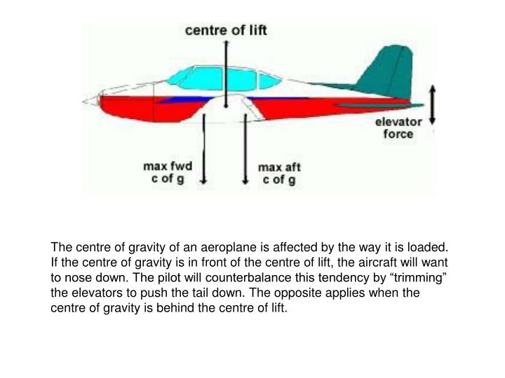 "The centre of gravity of an aeroplane is affected by the way it is loaded. If the centre of gravity is in front of the centre of lift, the aircraft will want to nose down. The pilot will counterbalance this tendency by ""trimming"" the elevators to push the tail down. The opposite applies when the centre of gravity is behind the centre of lift."