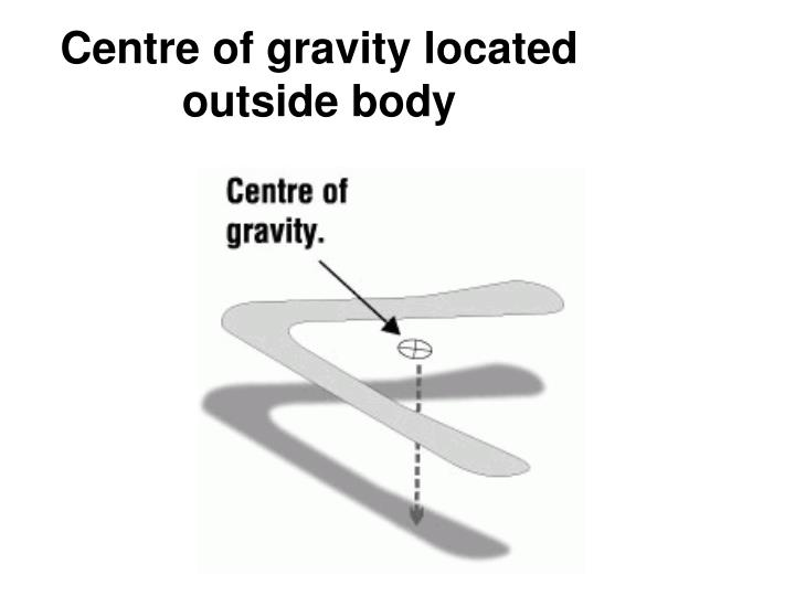 Centre of gravity located outside body