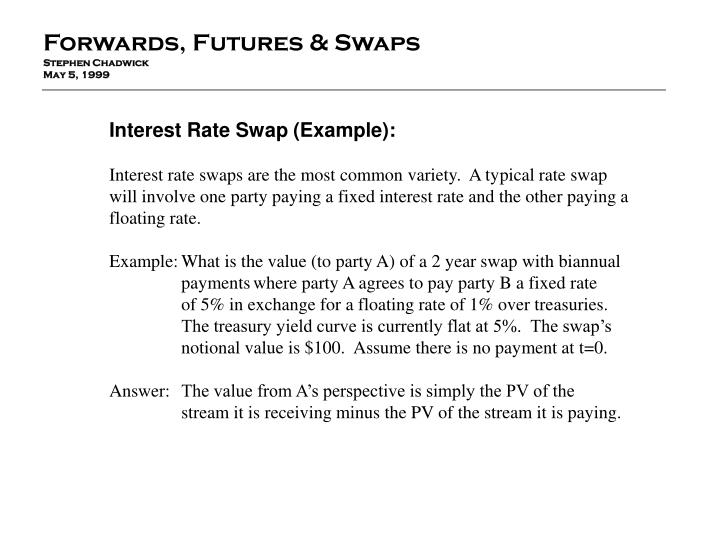 Forwards, Futures & Swaps