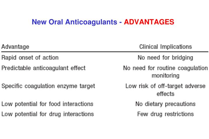 New Oral Anticoagulants -
