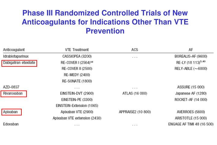 Phase III Randomized Controlled Trials of New Anticoagulants for Indications Other Than