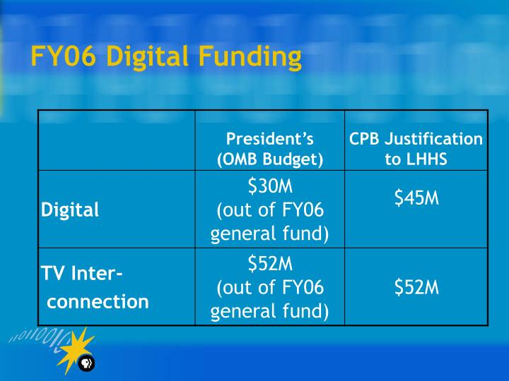 FY06 Digital Funding