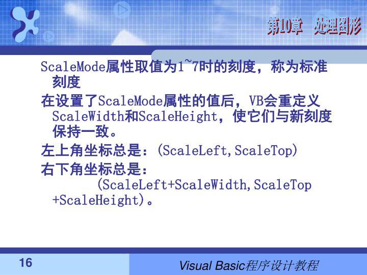 ScaleMode