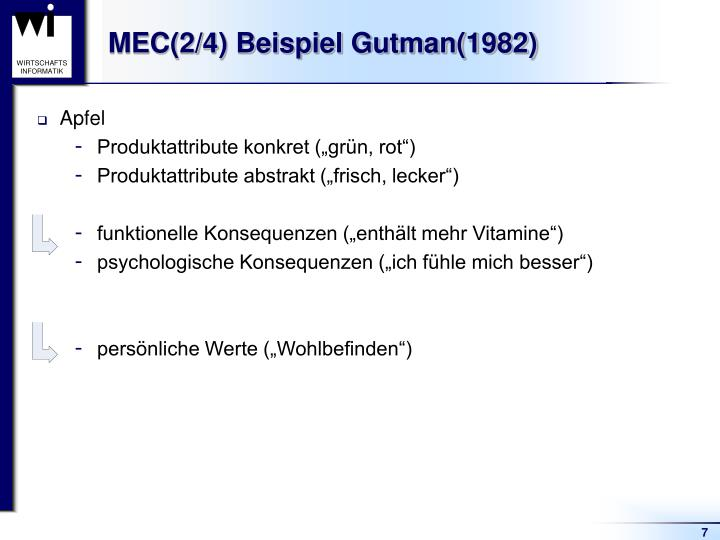 MEC(2/4) Beispiel Gutman(1982)