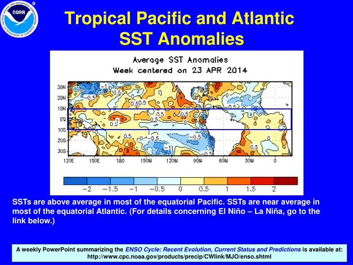 Tropical Pacific and Atlantic
