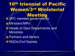 10 th triennial of pacific women 3 rd ministerial meeting