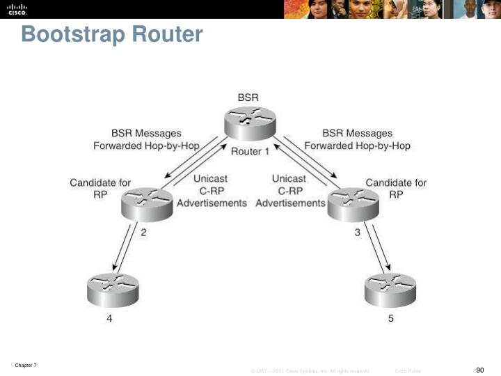 Bootstrap Router