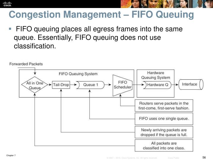 Congestion Management – FIFO Queuing