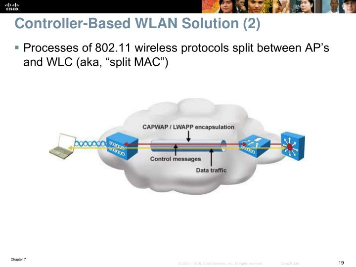 Controller-Based WLAN Solution (2)