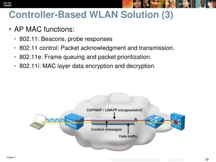 Controller-Based WLAN Solution (3)