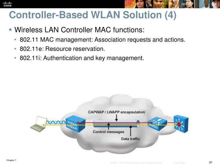 Controller-Based WLAN Solution (4)
